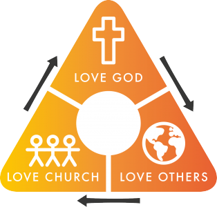Love God, love church, love others